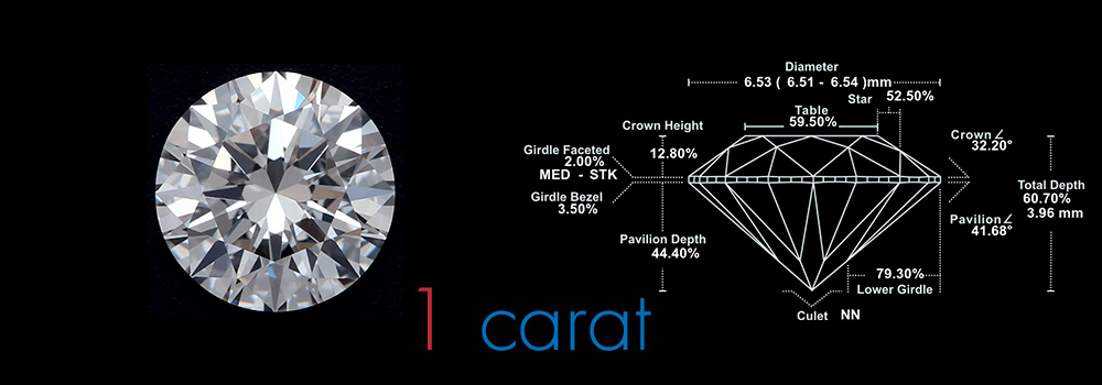 Diamants 1 carat